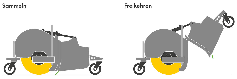 Eco-Twin-System-Kehrmaschine SGK