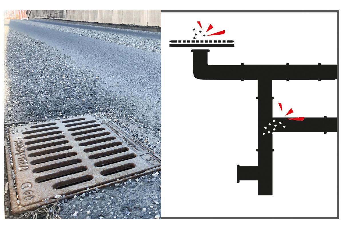 Splitt-Verstopfungen-der-Kanalisation
